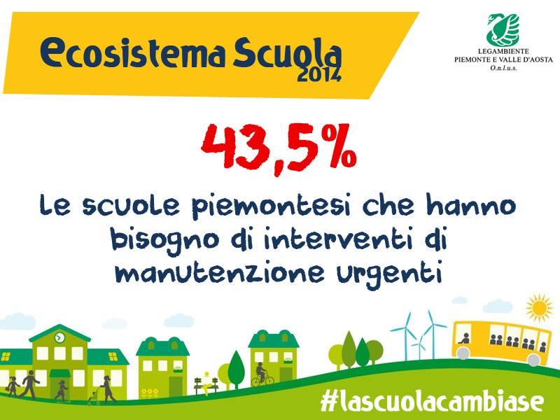 Piemonte: nel 43,5% delle scuole servono interventi di manutenzione urgente
